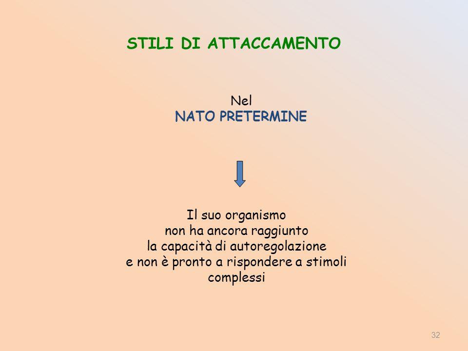 STILI DI ATTACCAMENTO Nel NATO PRETERMINE Il suo organismo