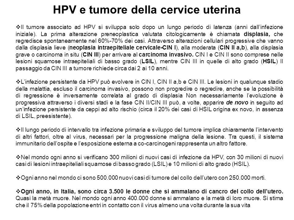 HPV e tumore della cervice uterina