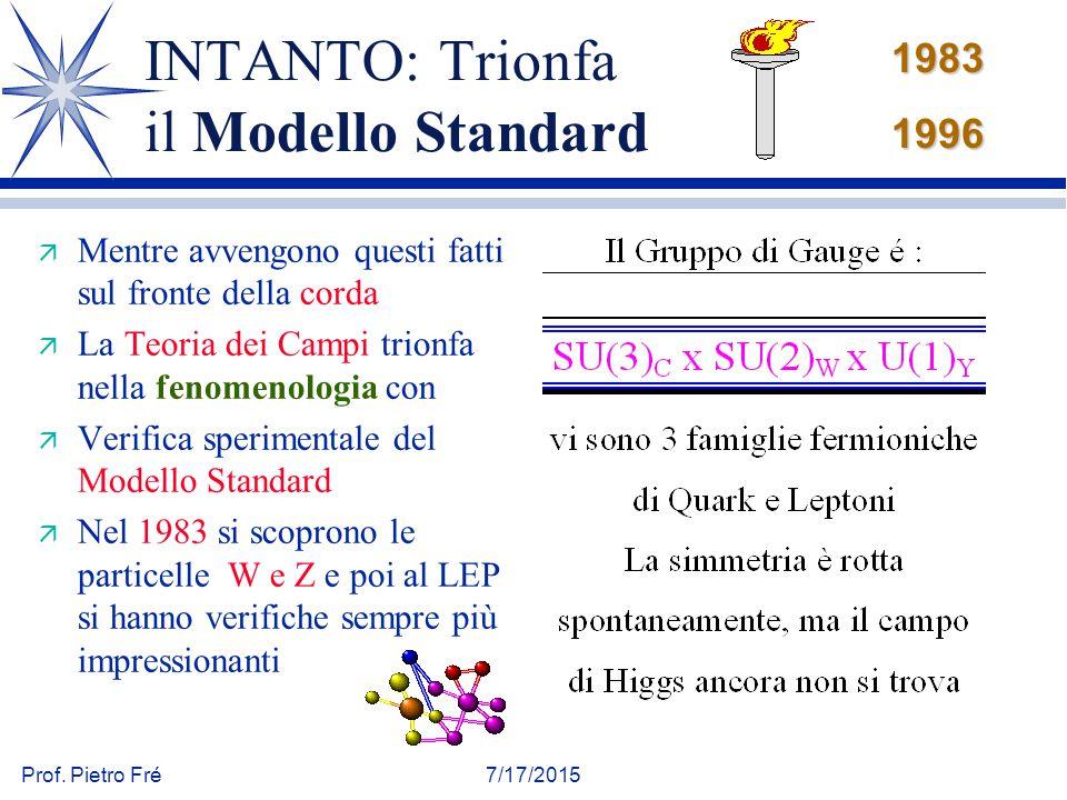 INTANTO: Trionfa il Modello Standard