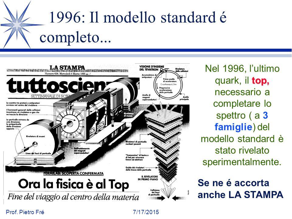 1996: Il modello standard é completo...