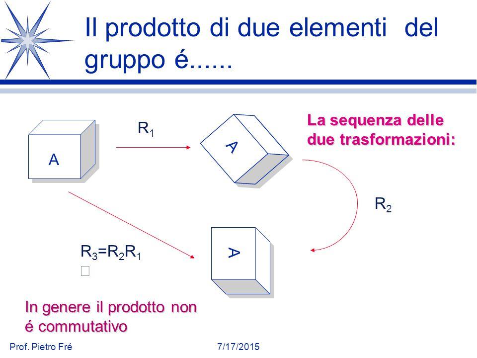 Il prodotto di due elementi del gruppo é......