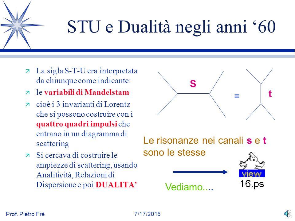 STU e Dualità negli anni '60