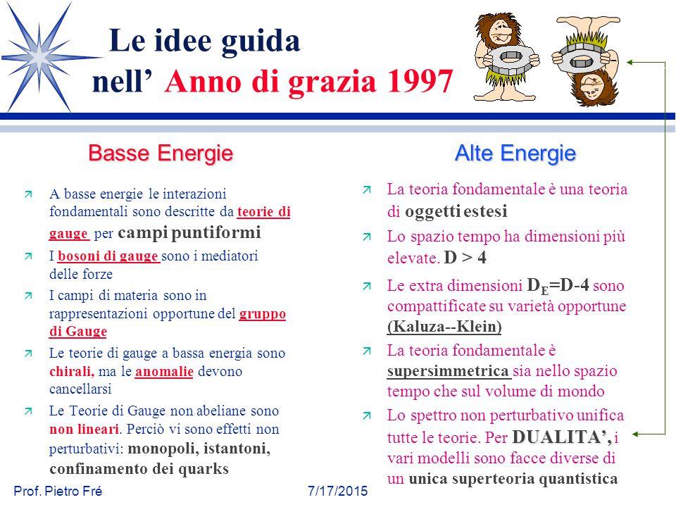 Le idee guida nell' Anno di grazia 1997