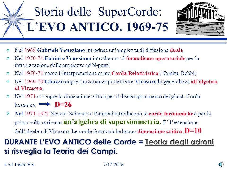 Storia delle SuperCorde: L'EVO ANTICO. 1969-75