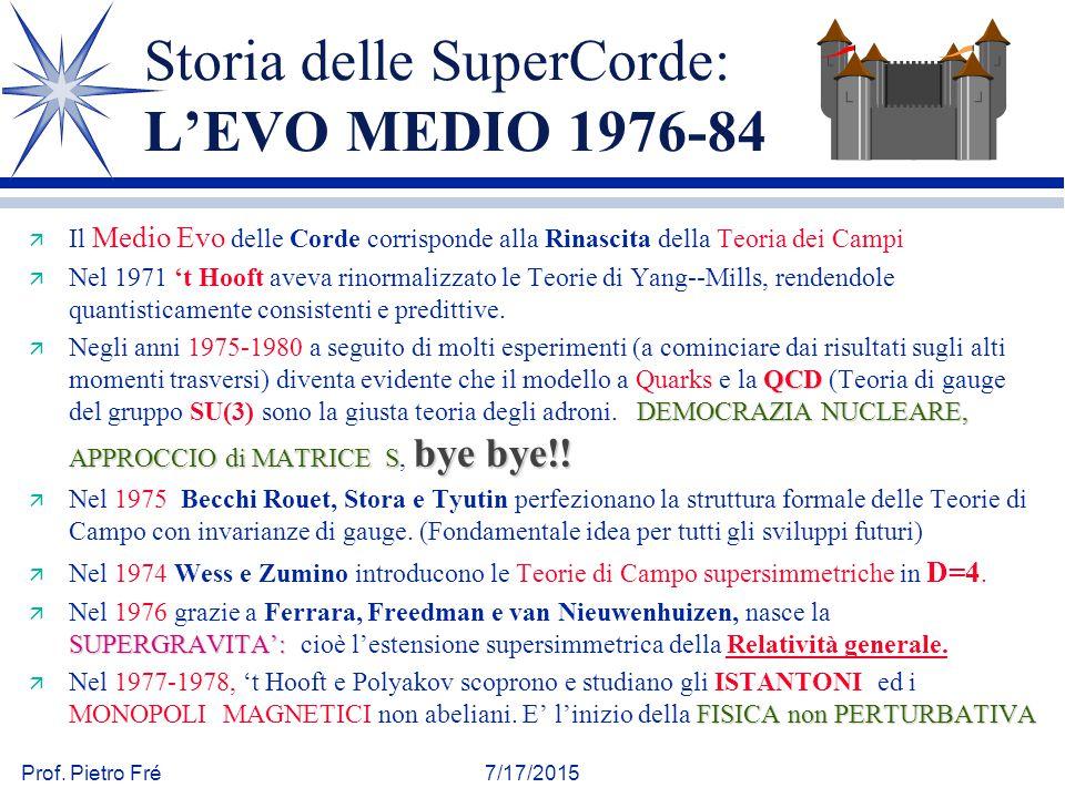 Storia delle SuperCorde: L'EVO MEDIO 1976-84