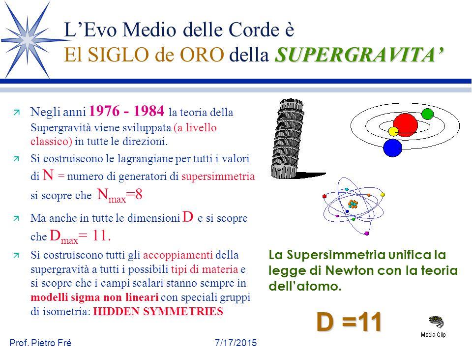 L'Evo Medio delle Corde è El SIGLO de ORO della SUPERGRAVITA'