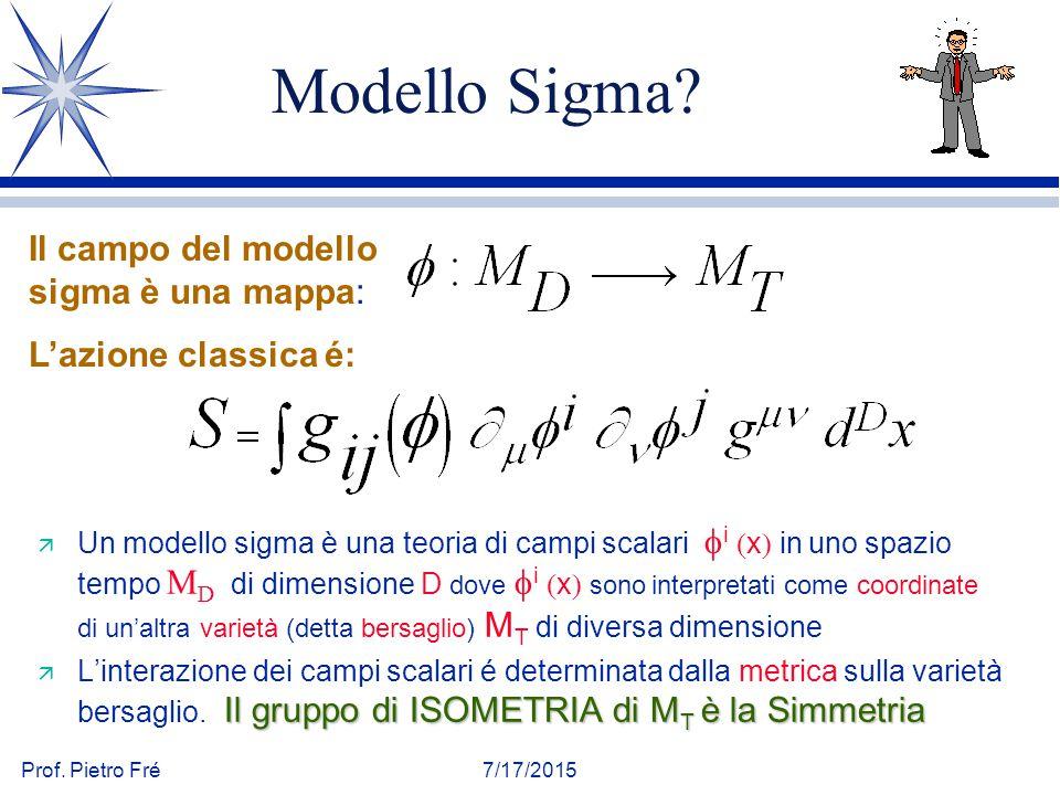 Modello Sigma Il campo del modello sigma è una mappa: