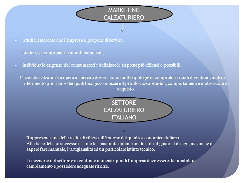 MARKETING CALZATURIERO