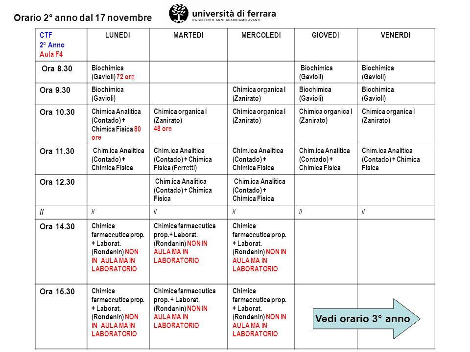 Vedi orario 3° anno Orario 2° anno dal 17 novembre CTF 2° Anno Aula F4