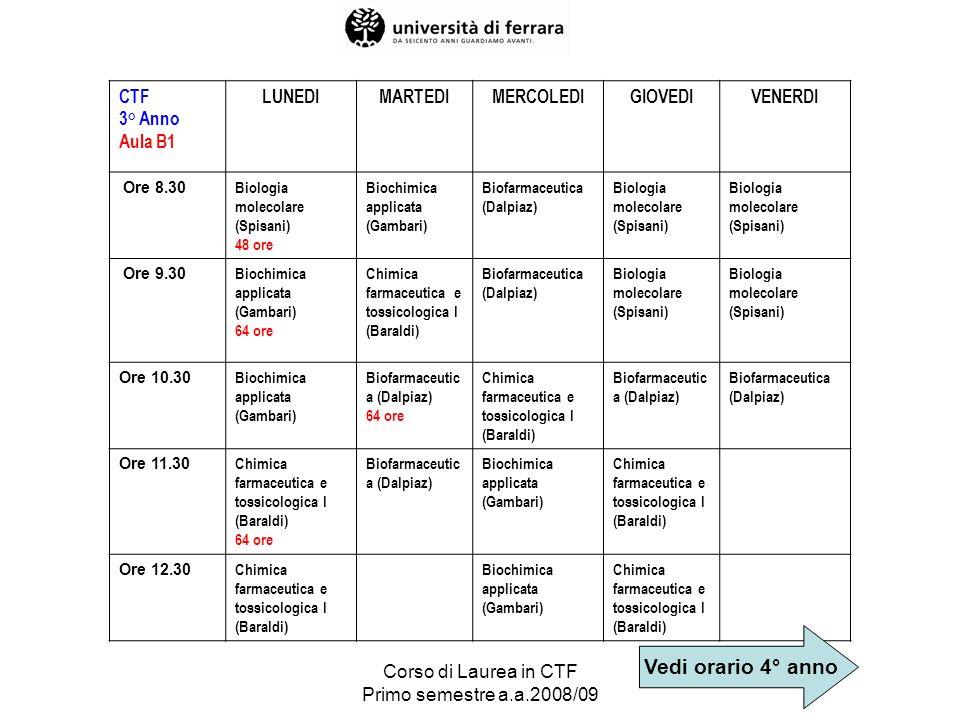 Corso di Laurea in CTF Primo semestre a.a.2008/09
