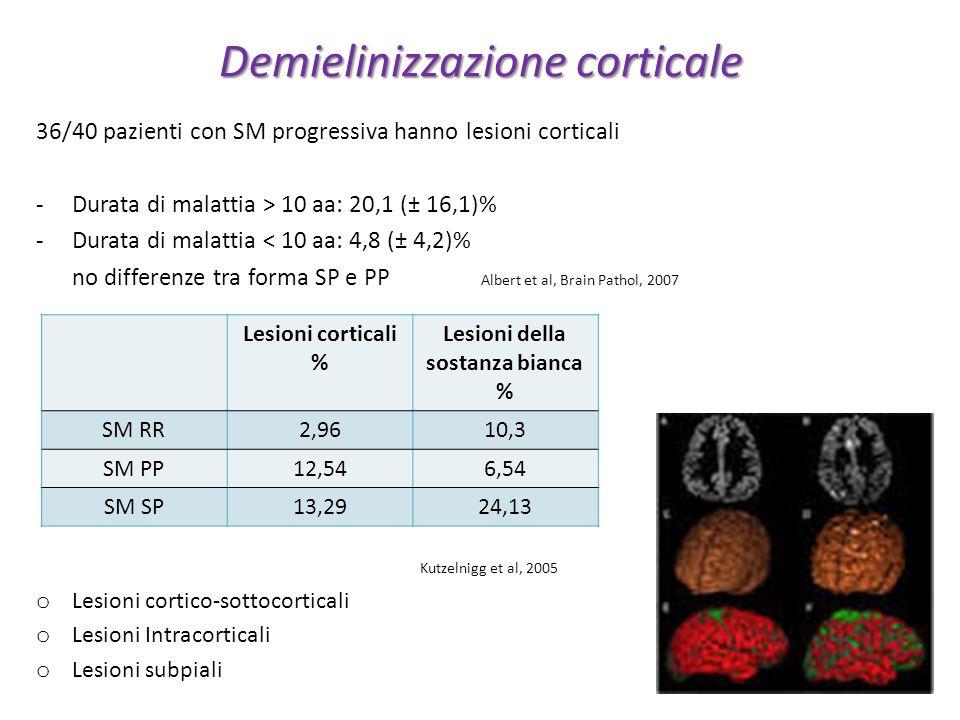 Demielinizzazione corticale