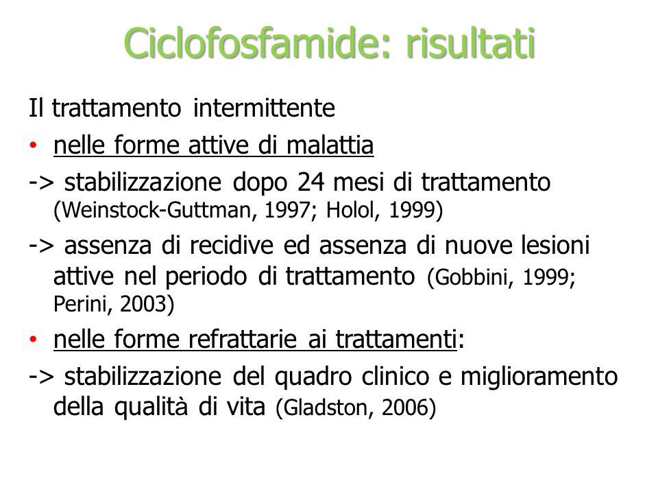 Ciclofosfamide: risultati
