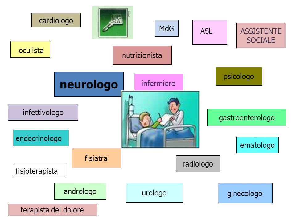 neurologo cardiologo MdG ASSISTENTE SOCIALE ASL oculista nutrizionista