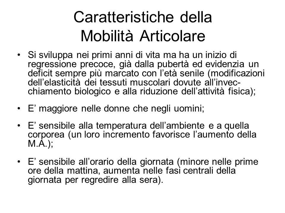 Caratteristiche della Mobilità Articolare