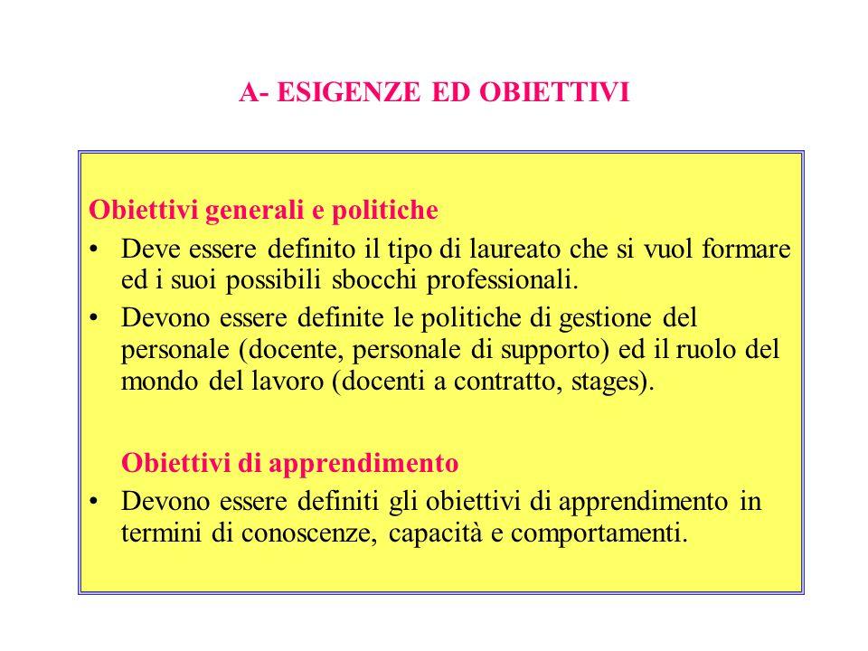 A- ESIGENZE ED OBIETTIVI