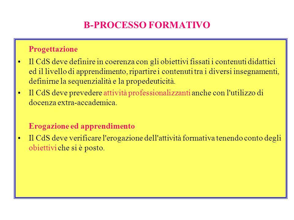 Progettazione B-PROCESSO FORMATIVO