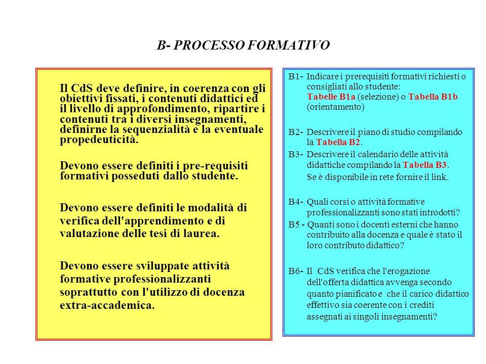 B- PROCESSO FORMATIVO