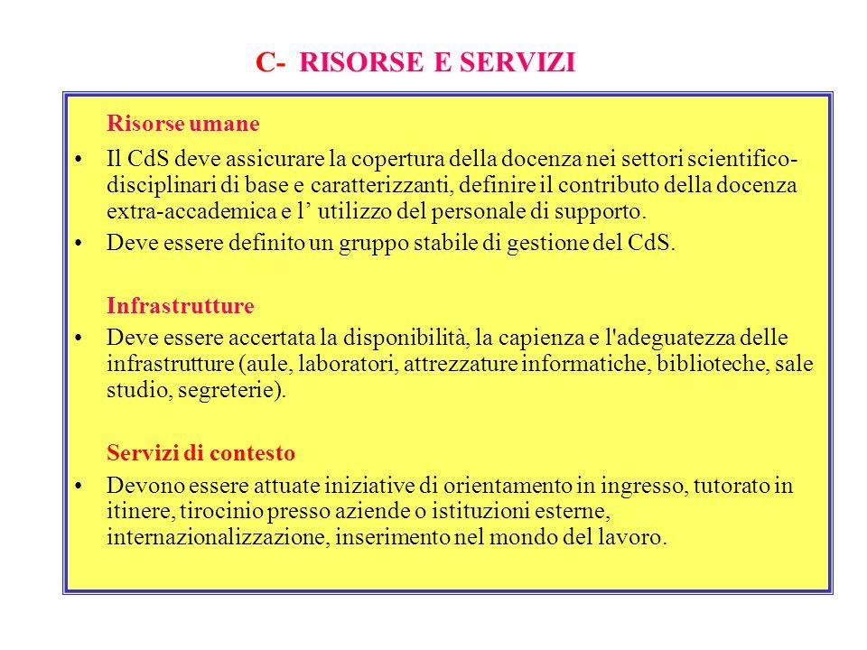C- RISORSE E SERVIZI Risorse umane