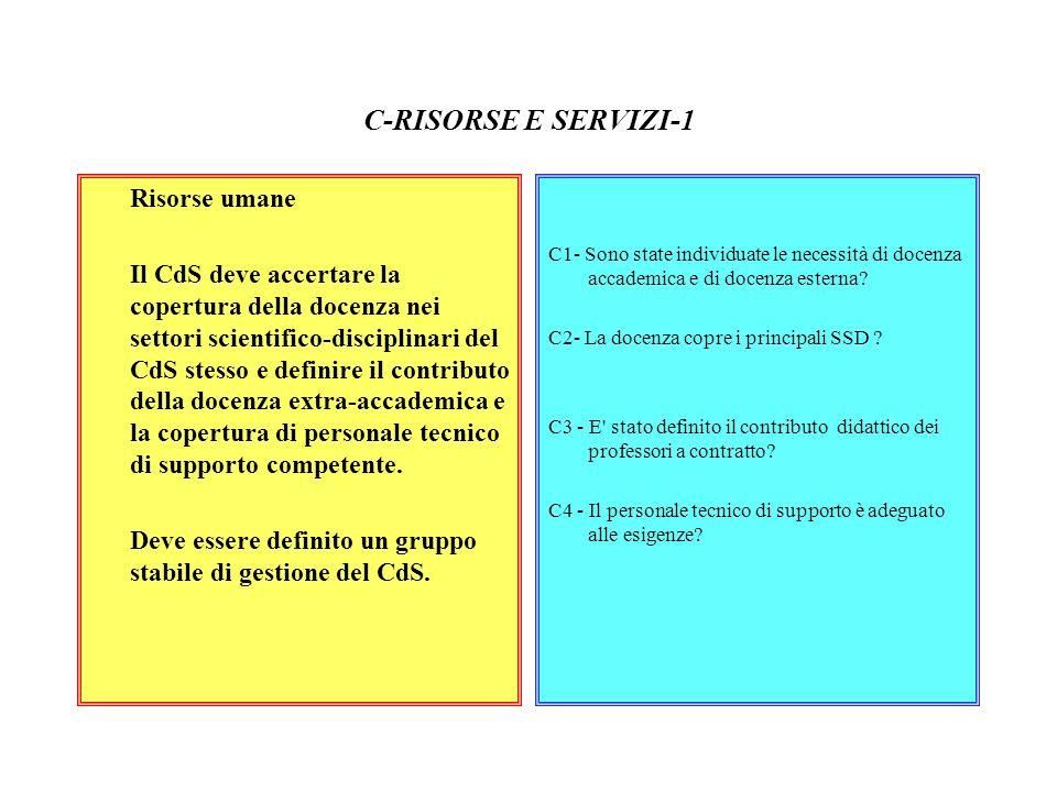 C-RISORSE E SERVIZI-1 Risorse umane