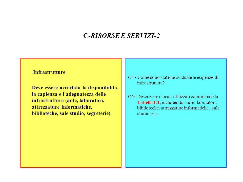 C-RISORSE E SERVIZI-2 Infrastrutture