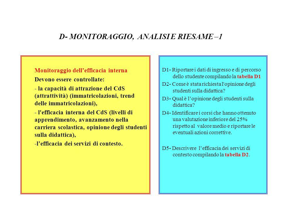 D- MONITORAGGIO, ANALISI E RIESAME-1