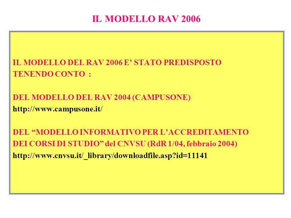 IL MODELLO RAV 2006 IL MODELLO DEL RAV 2006 E' STATO PREDISPOSTO