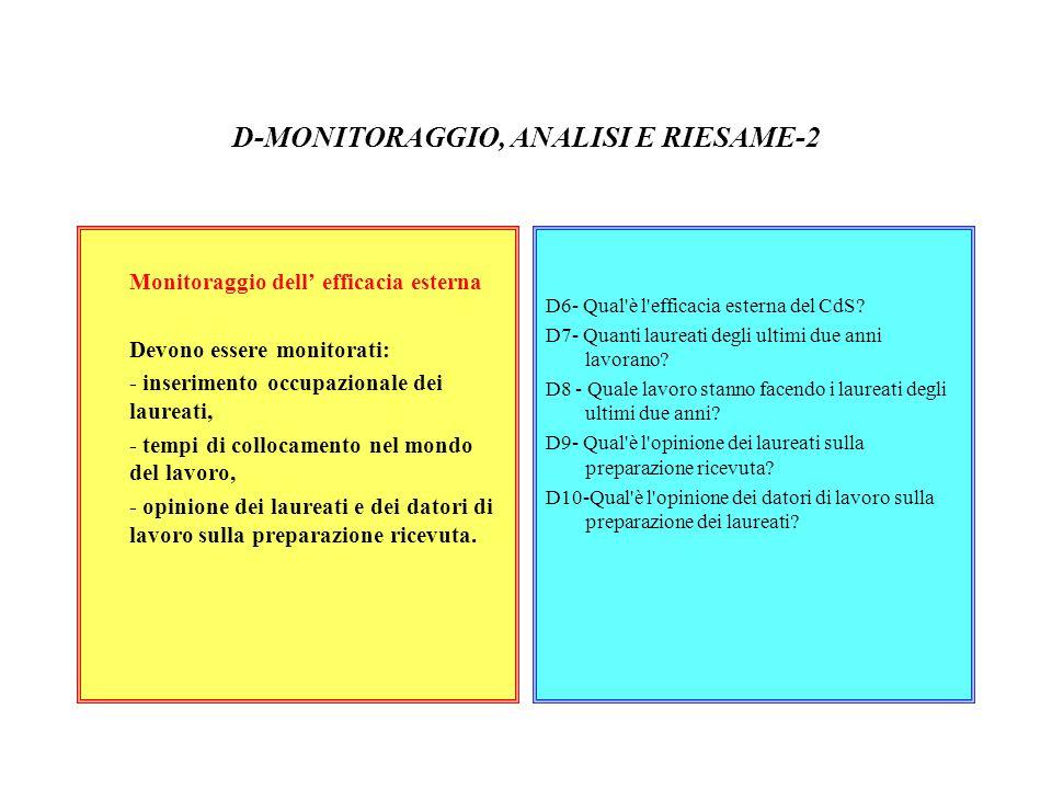 D-MONITORAGGIO, ANALISI E RIESAME-2