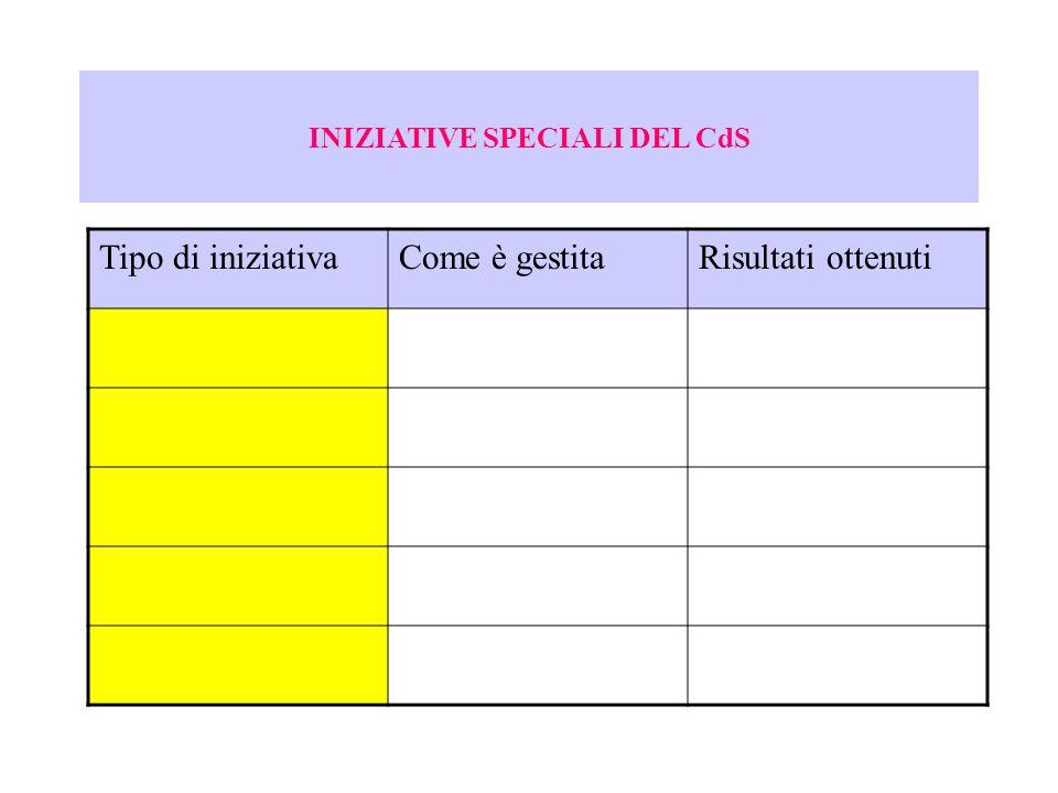 INIZIATIVE SPECIALI DEL CdS