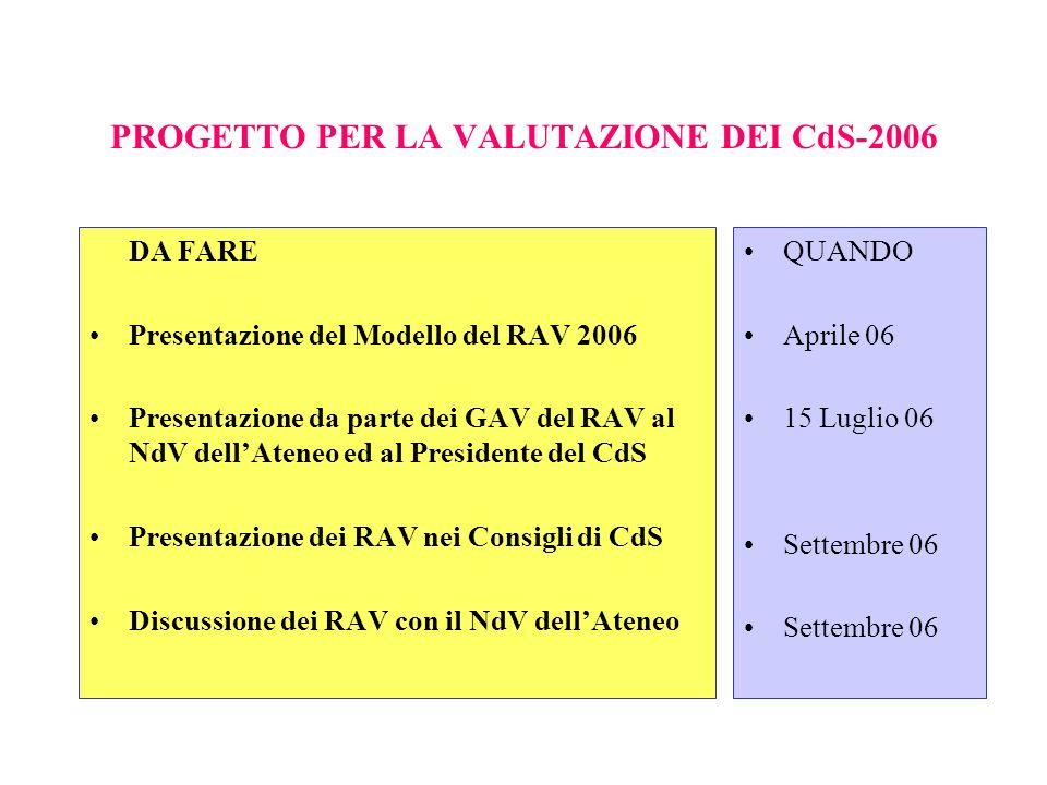 PROGETTO PER LA VALUTAZIONE DEI CdS-2006