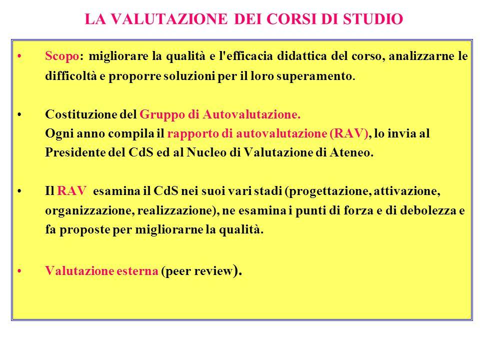 LA VALUTAZIONE DEI CORSI DI STUDIO