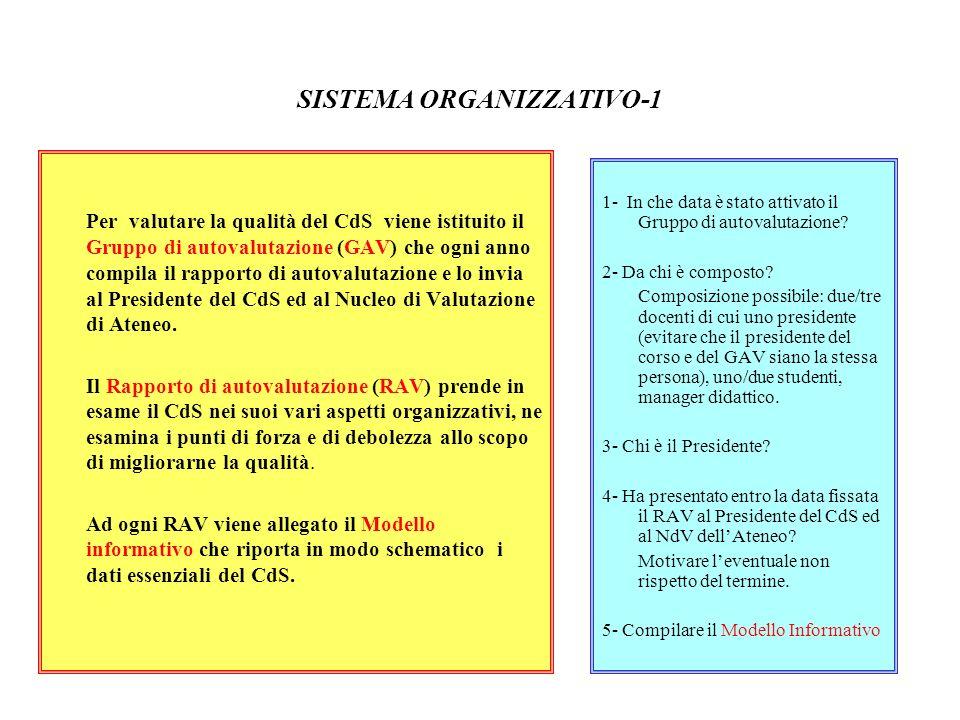 SISTEMA ORGANIZZATIVO-1
