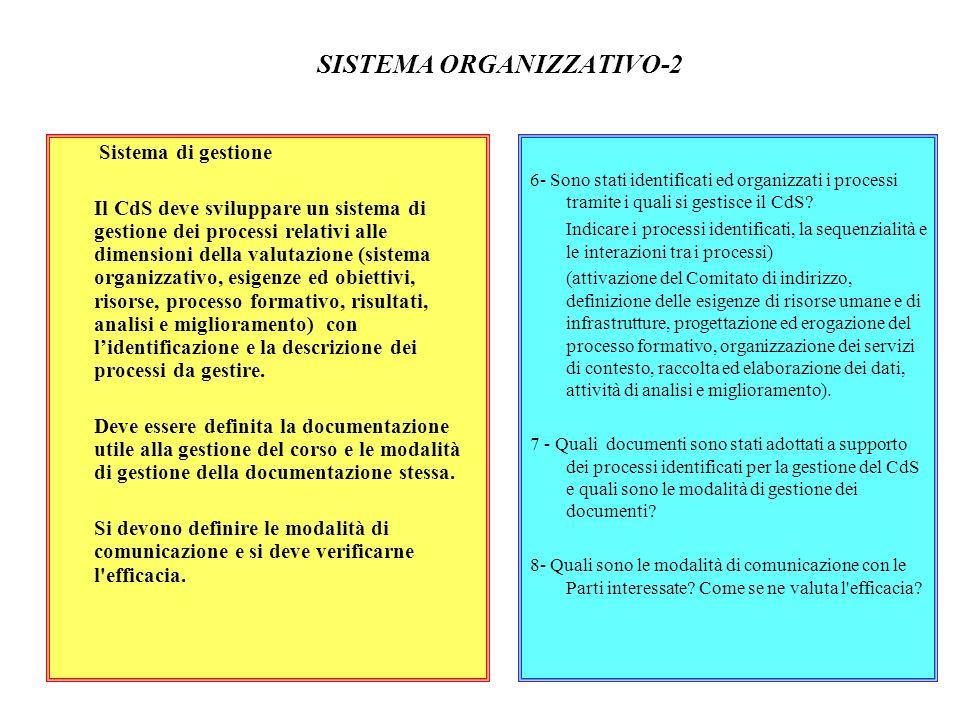 SISTEMA ORGANIZZATIVO-2