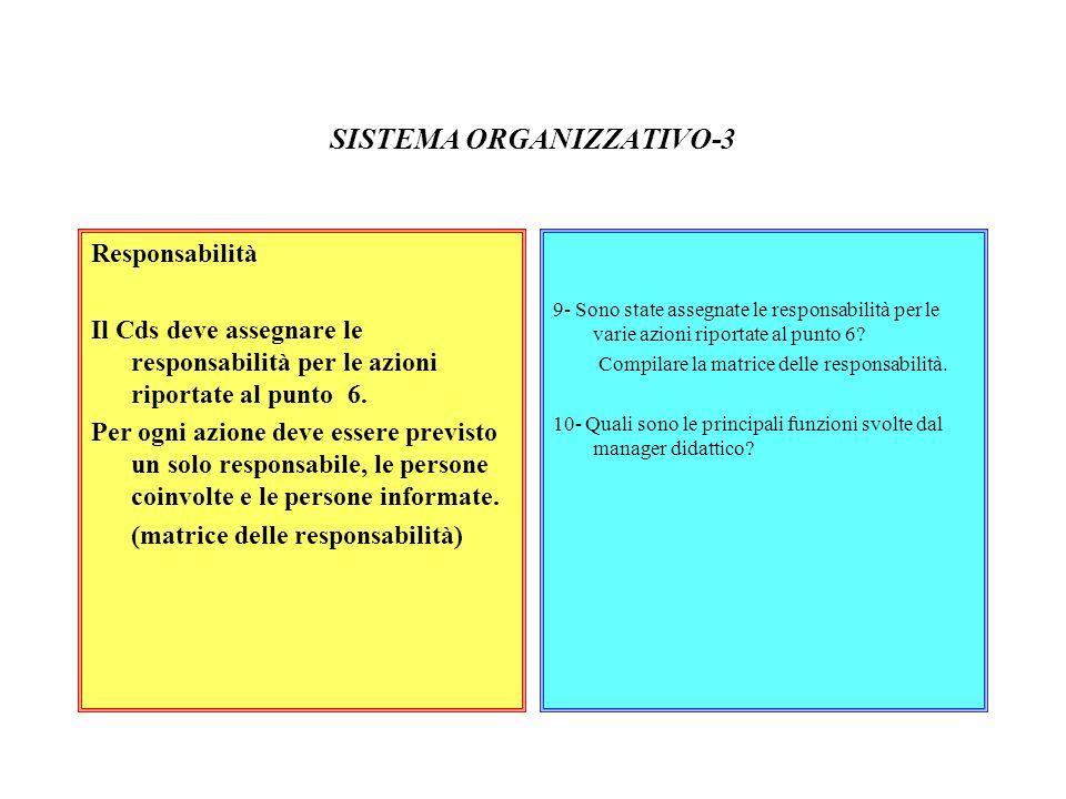 SISTEMA ORGANIZZATIVO-3