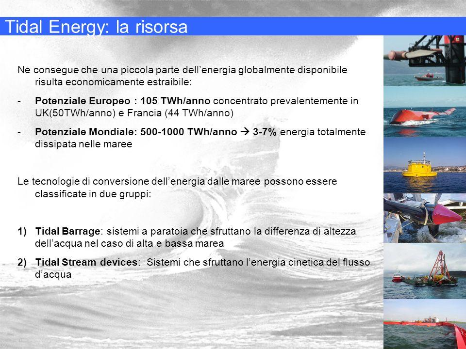 Tidal Energy: la risorsa