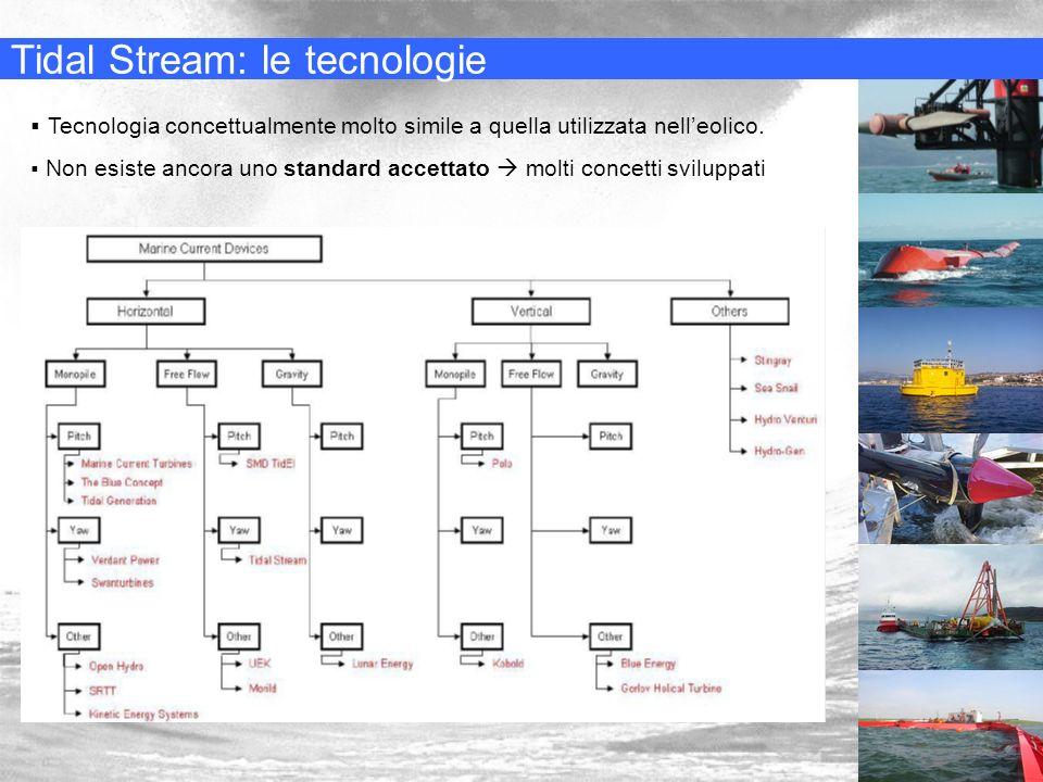 Tidal Stream: le tecnologie
