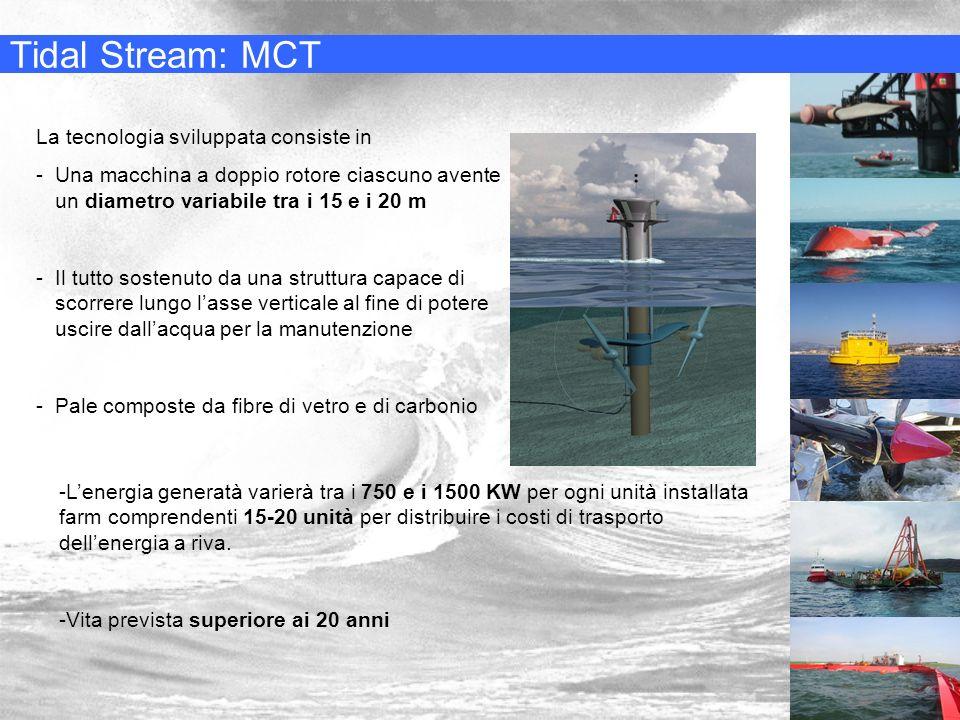 Tidal Stream: MCT La tecnologia sviluppata consiste in