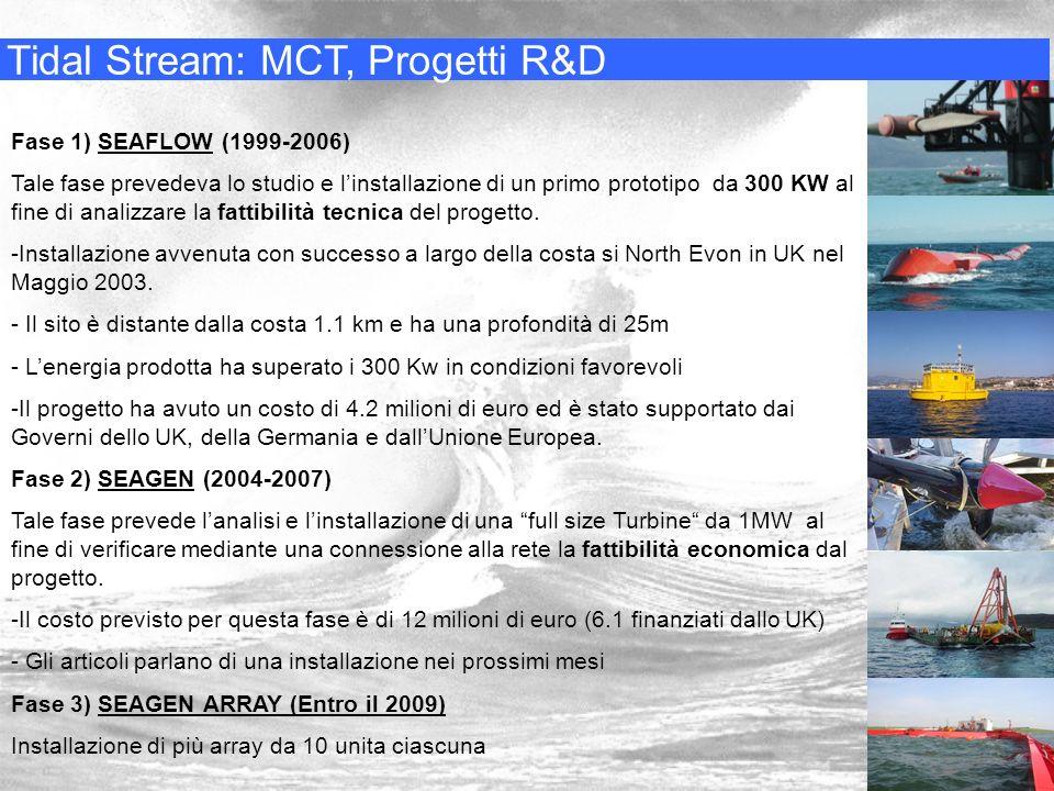 Tidal Stream: MCT, Progetti R&D