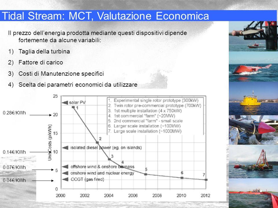 Tidal Stream: MCT, Valutazione Economica