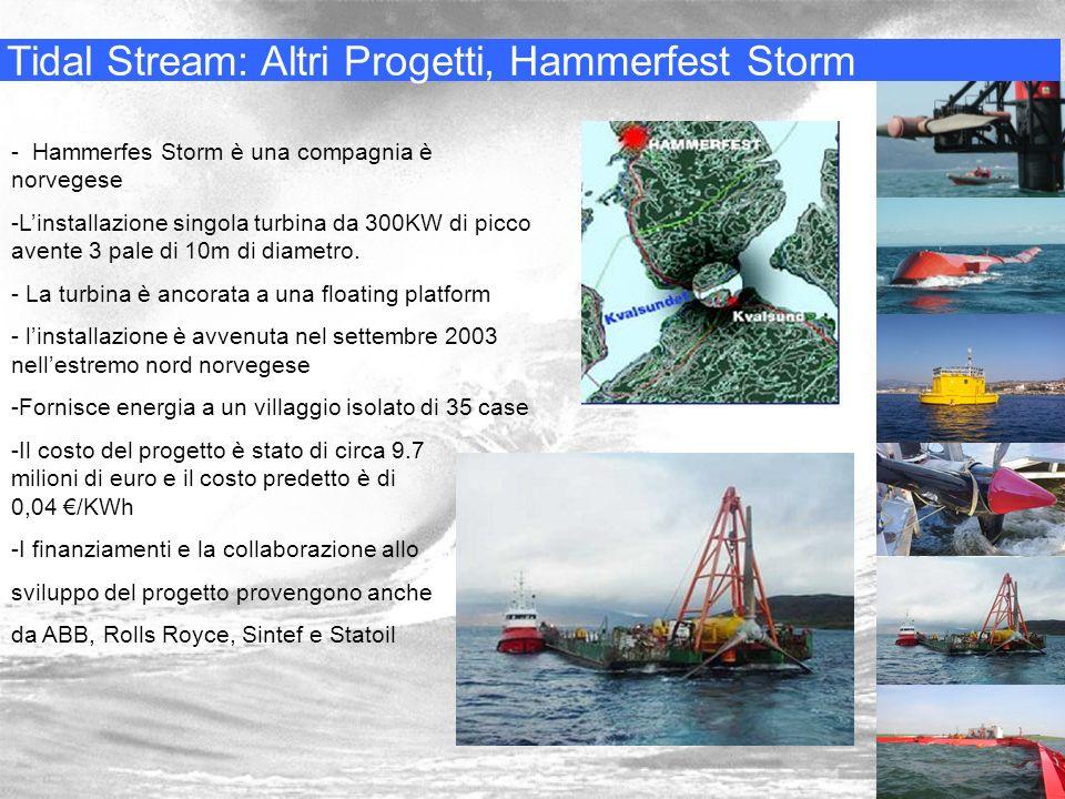 Tidal Stream: Altri Progetti, Hammerfest Storm