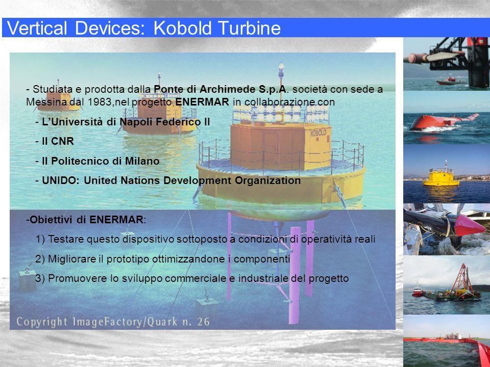 Vertical Devices: Kobold Turbine