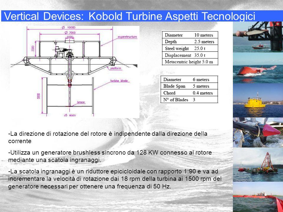 Vertical Devices: Kobold Turbine Aspetti Tecnologici