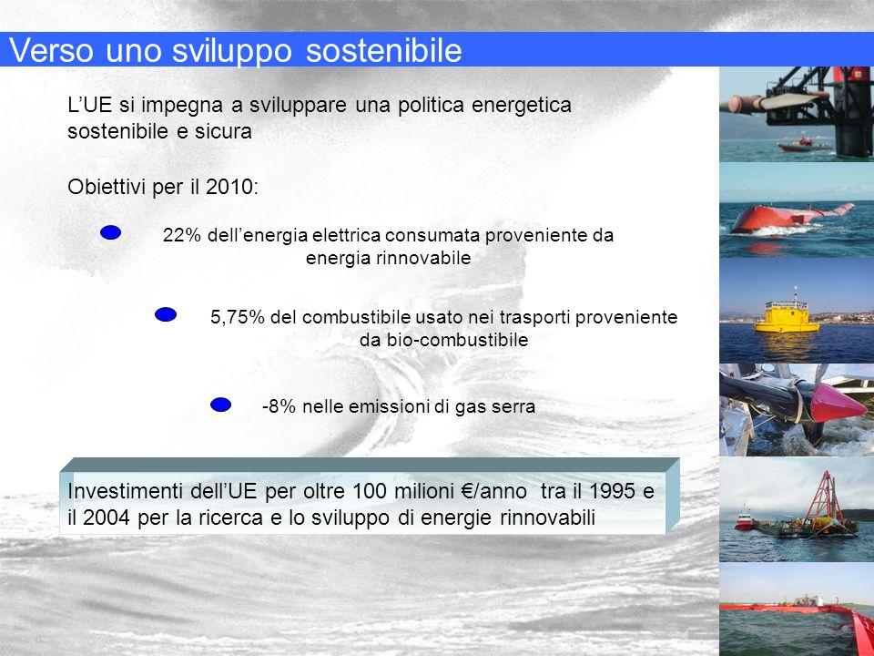 -8% nelle emissioni di gas serra