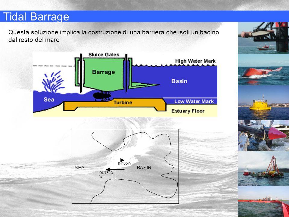 Tidal Barrage Questa soluzione implica la costruzione di una barriera che isoli un bacino dal resto del mare.