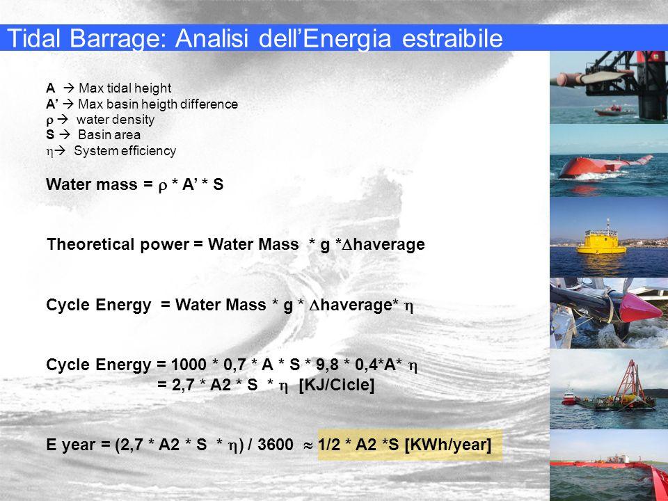 Tidal Barrage: Analisi dell'Energia estraibile