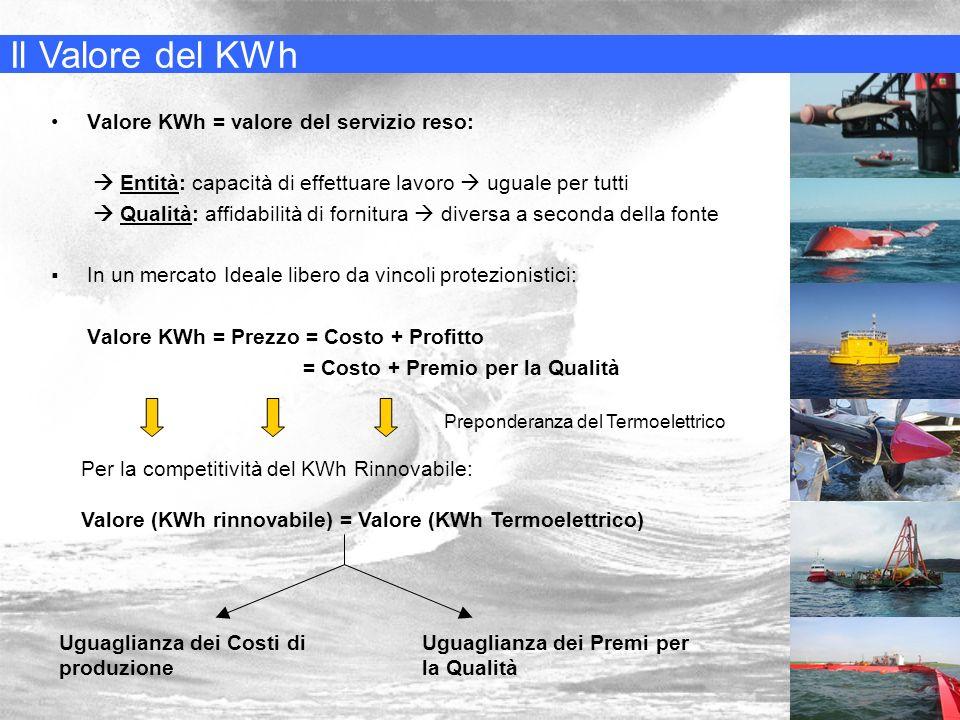 Il Valore del KWh Valore KWh = valore del servizio reso:
