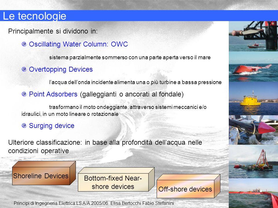 Bottom-fixed Near-shore devices