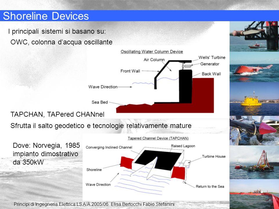 Shoreline Devices I principali sistemi si basano su: