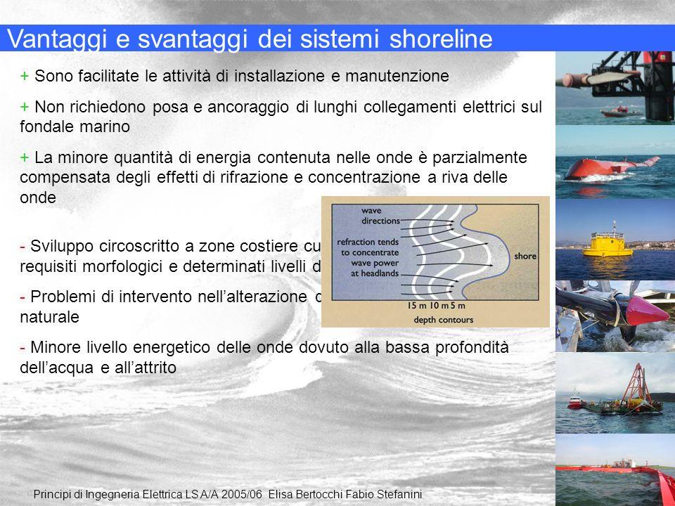 Vantaggi e svantaggi dei sistemi shoreline