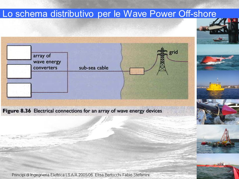 Lo schema distributivo per le Wave Power Off-shore