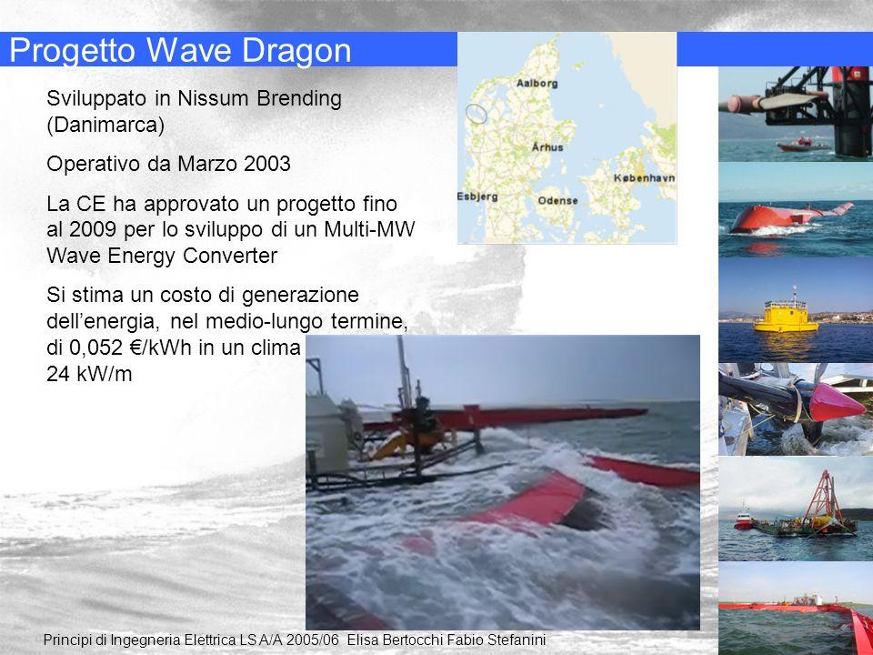 Progetto Wave Dragon Sviluppato in Nissum Brending (Danimarca)